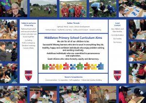 Leeds Primary Curriuclum Framework